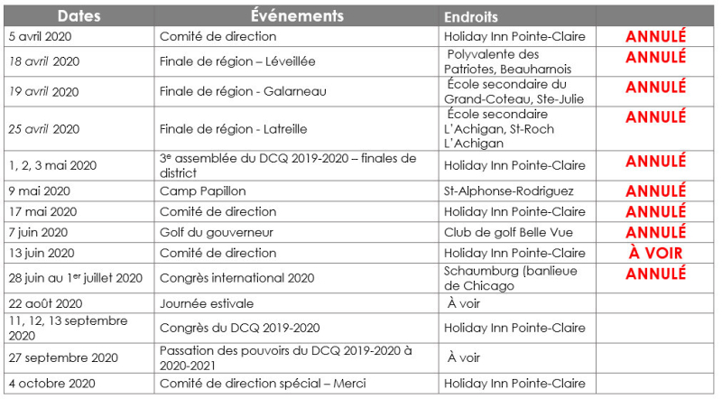 Dates importantes - District Centre du Québec - Jean Lessard  gouverneur 2019-2020